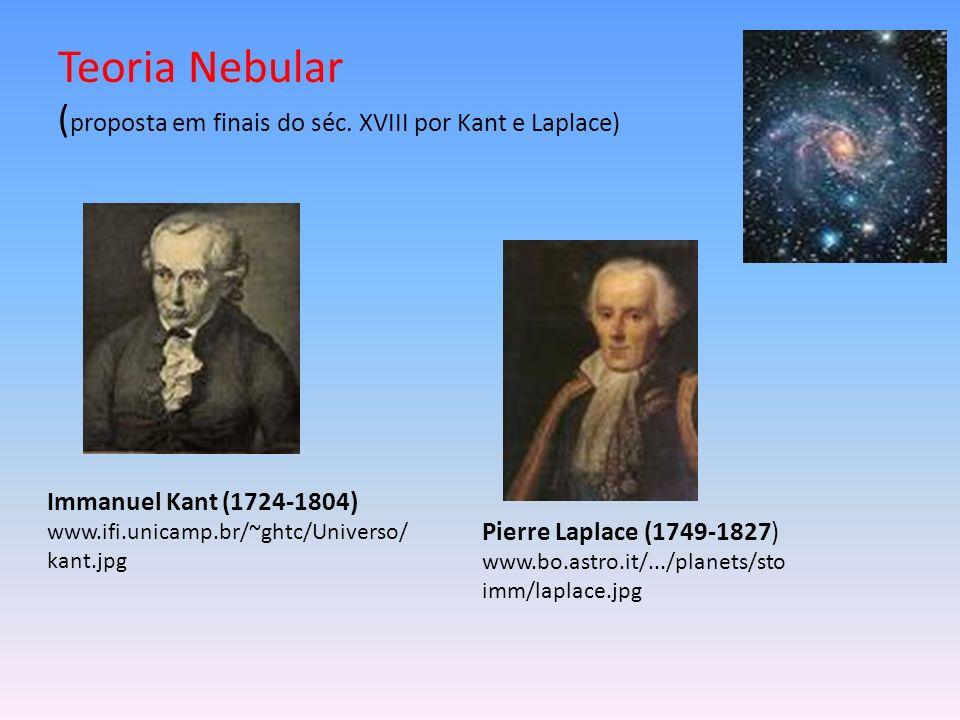Teoria Nebular ( proposta em finais do séc.