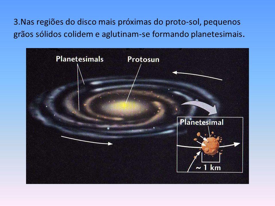 2.Como resultado da contracção e da rotação forma-se um disco plano que roda rapidamente. No centro do disco forma-se o proto-sol.