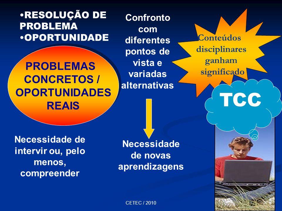CETEC / 2010 PROBLEMAS CONCRETOS / OPORTUNIDADES REAIS PROBLEMAS CONCRETOS / OPORTUNIDADES REAIS RESOLUÇÃO DE PROBLEMA OPORTUNIDADE Necessidade de int