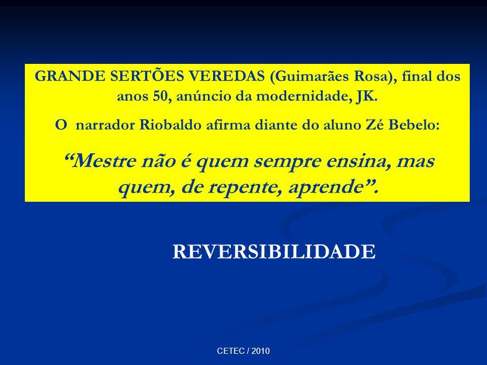 CETEC / 2010 GRANDE SERTÕES VEREDAS (Guimarães Rosa), final dos anos 50, anúncio da modernidade, JK. O narrador Riobaldo afirma diante do aluno Zé Beb