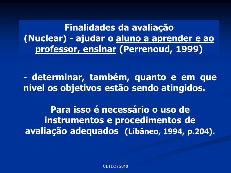 Finalidades da avaliação (Nuclear) - ajudar o aluno a aprender e ao professor, ensinar (Perrenoud, 1999) - determinar, também, quanto e em que nível o