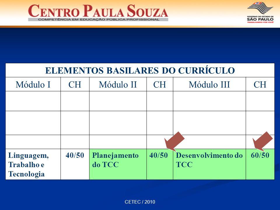 CETEC / 2010 ELEMENTOS BASILARES DO CURRÍCULO Módulo ICHMódulo IICHMódulo IIICH Linguagem, Trabalho e Tecnologia 40/50Planejamento do TCC 40/50Desenvo