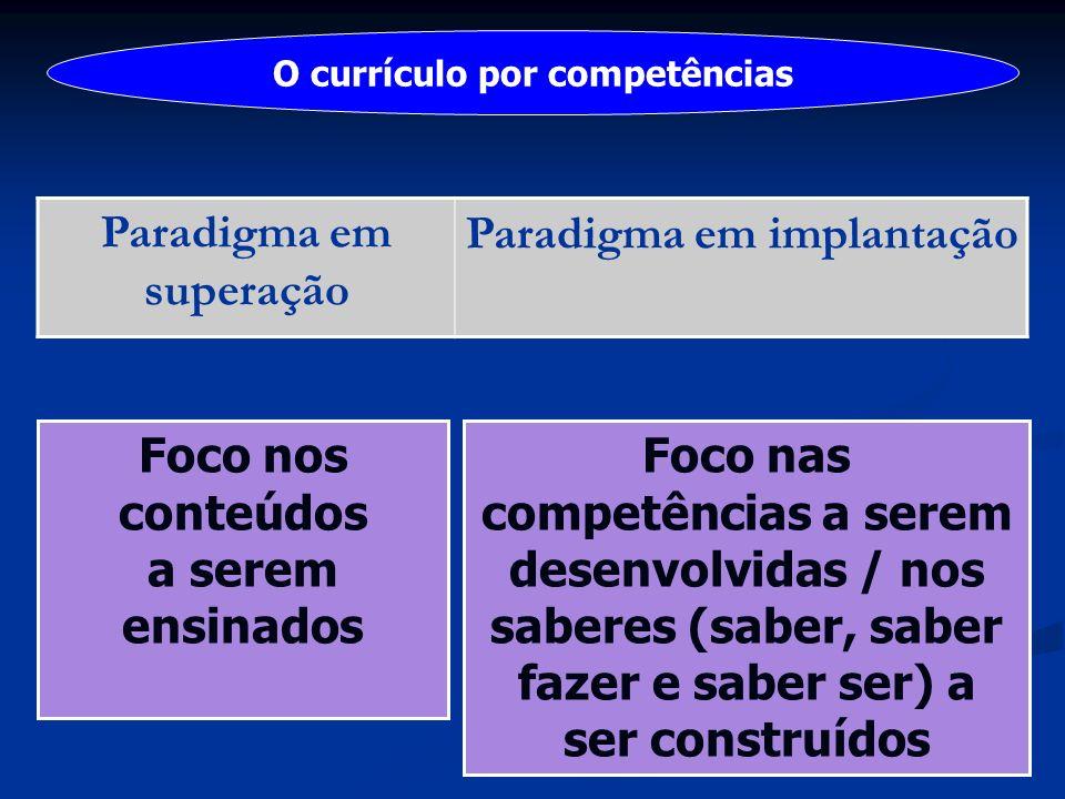 CETEC / 2010 O currículo por competências Paradigma em superação Paradigma em implantação Foco nos conteúdos a serem ensinados Foco nas competências a