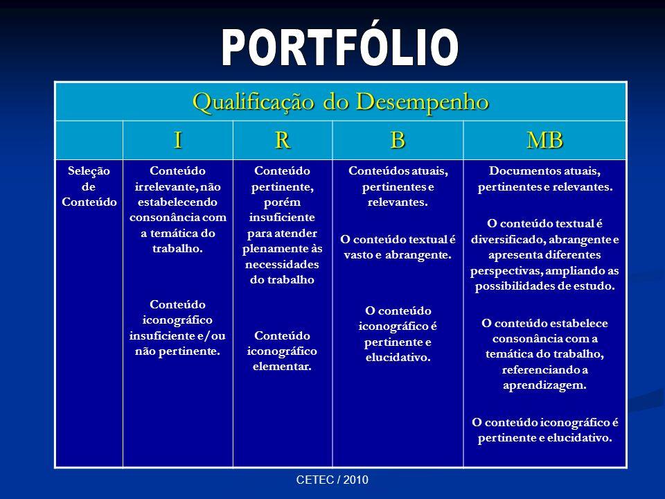 CETEC / 2010 Qualificação do Desempenho IRBMB Seleção de Conteúdo Conteúdo irrelevante, não estabelecendo consonância com a temática do trabalho. Cont