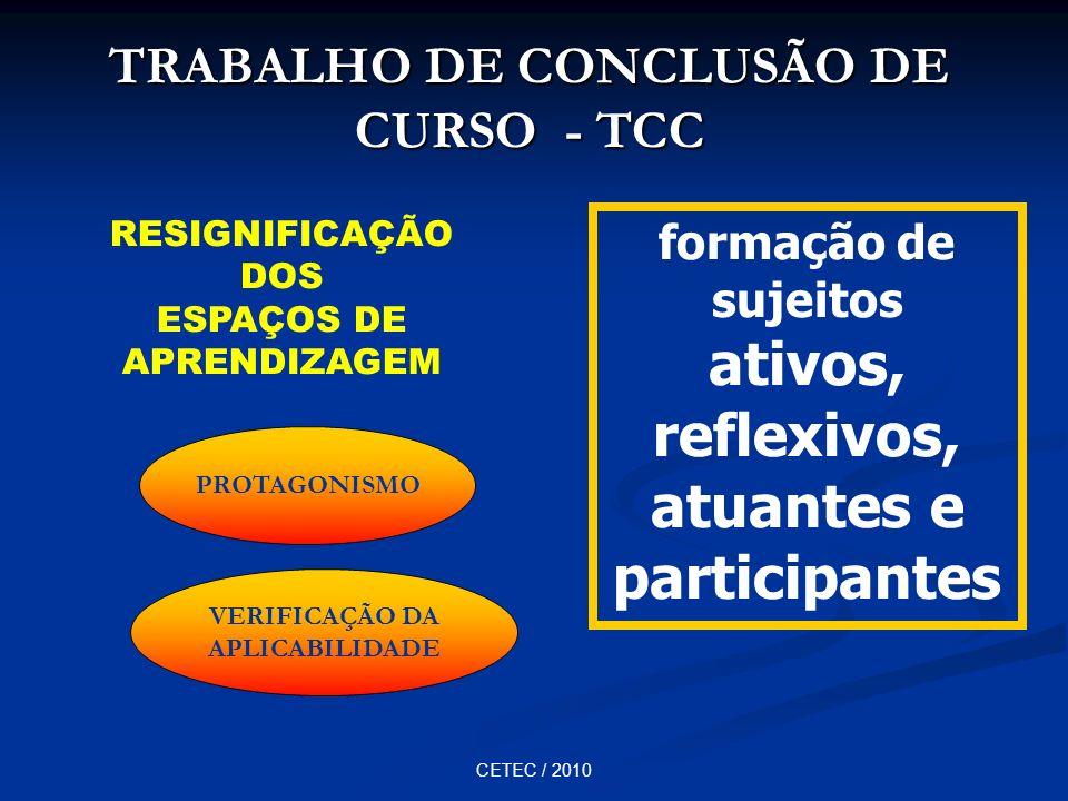 CETEC / 2010 TRABALHO DE CONCLUSÃO DE CURSO - TCC RESIGNIFICAÇÃO DOS ESPAÇOS DE APRENDIZAGEM formação de sujeitos ativos, reflexivos, atuantes e parti