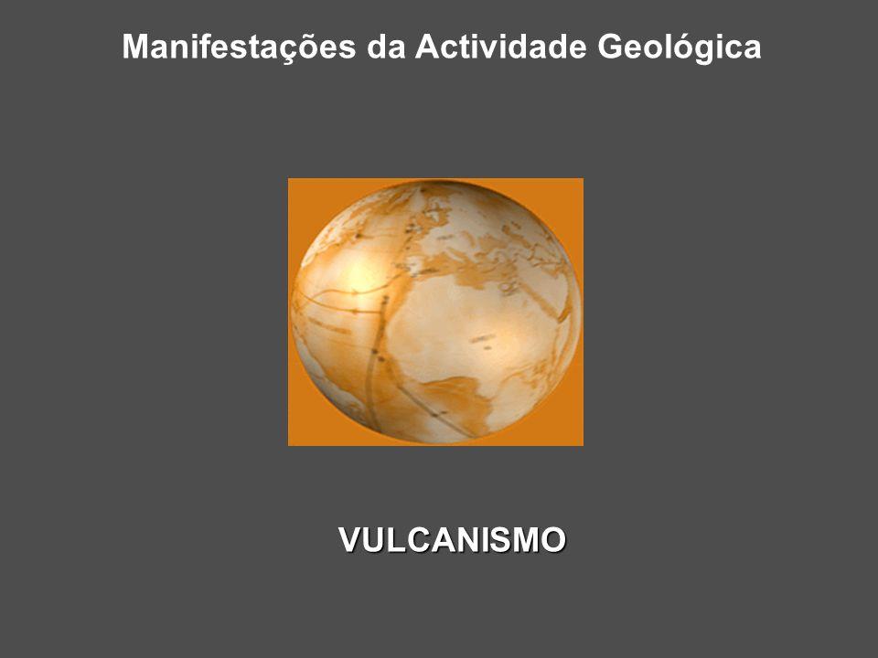 Manifestações da Actividade Geológica VULCANISMO