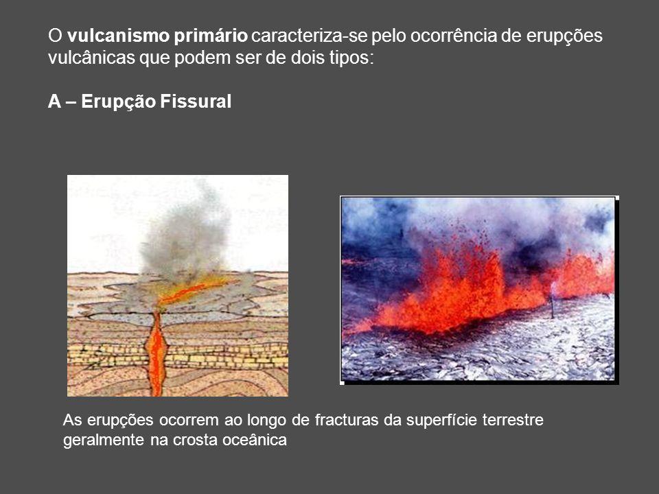 O vulcanismo primário caracteriza-se pelo ocorrência de erupções vulcânicas que podem ser de dois tipos: A – Erupção Fissural As erupções ocorrem ao l