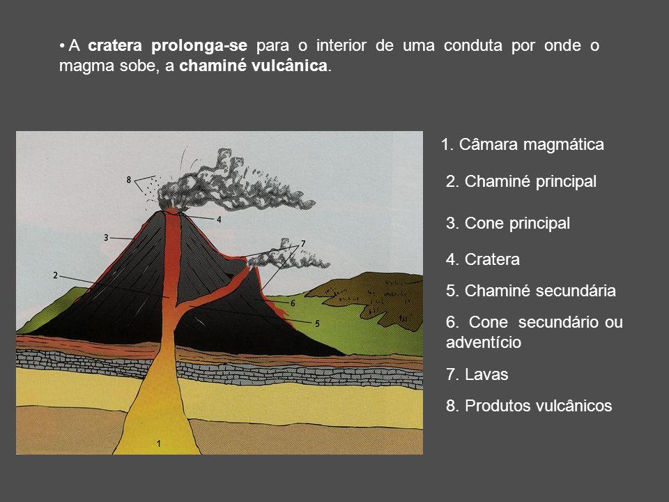 A cratera prolonga-se para o interior de uma conduta por onde o magma sobe, a chaminé vulcânica. 1. Câmara magmática 2. Chaminé principal 3. Cone prin