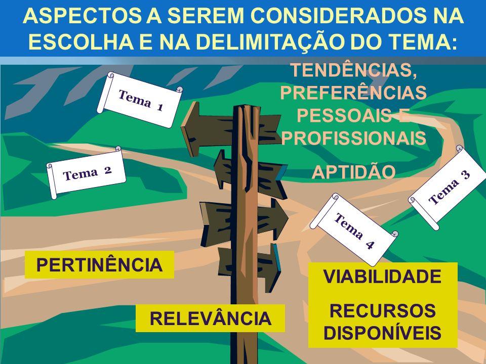 ASPECTOS A SEREM CONSIDERADOS NA ESCOLHA E NA DELIMITAÇÃO DO TEMA: TENDÊNCIAS, PREFERÊNCIAS PESSOAIS E PROFISSIONAIS APTIDÃO RELEVÂNCIA VIABILIDADE RE