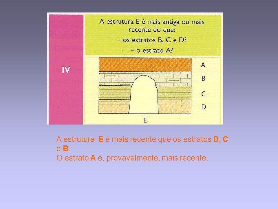 A estrutura E é mais recente que os estratos D, C e B. O estrato A é, provavelmente, mais recente.