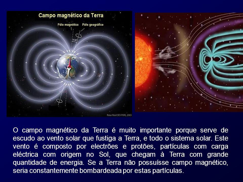 O campo magnético da Terra é muito importante porque serve de escudo ao vento solar que fustiga a Terra, e todo o sistema solar. Este vento é composto