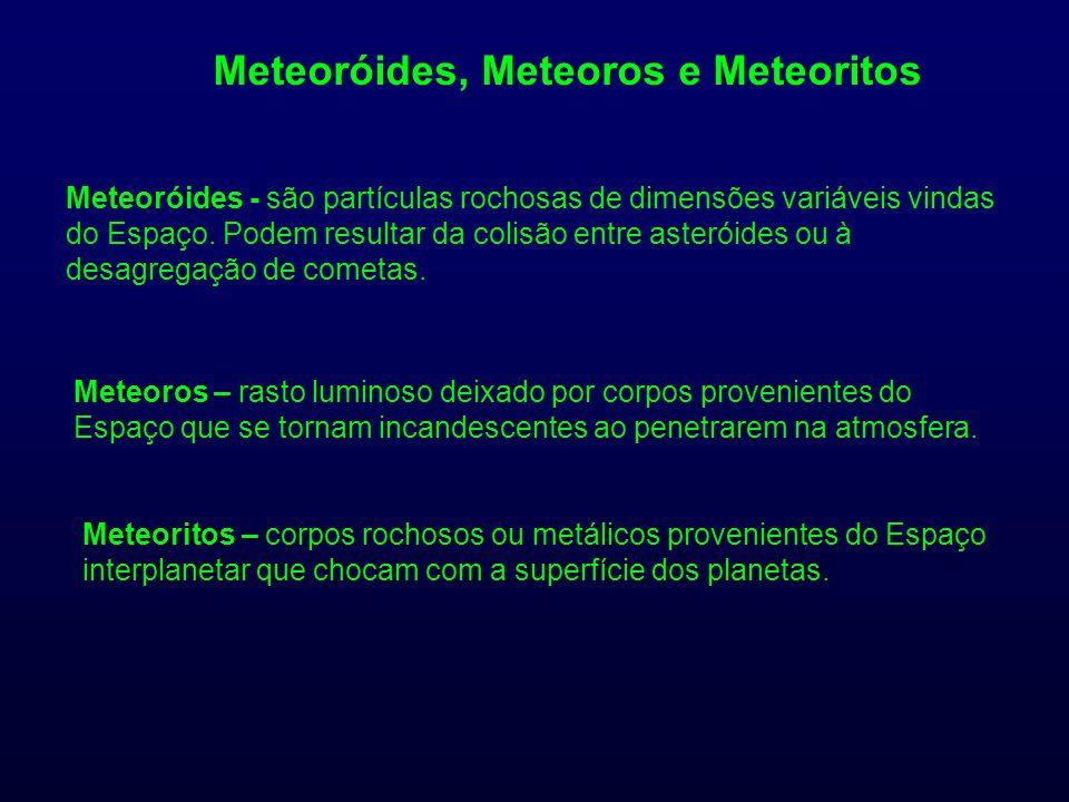 Meteoróides, Meteoros e Meteoritos Meteoróides - são partículas rochosas de dimensões variáveis vindas do Espaço. Podem resultar da colisão entre aste