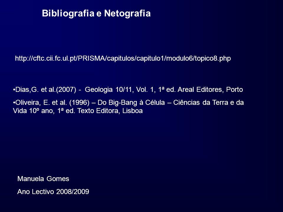 http://cftc.cii.fc.ul.pt/PRISMA/capitulos/capitulo1/modulo6/topico8.php Dias,G. et al.(2007) - Geologia 10/11, Vol. 1, 1ª ed. Areal Editores, Porto Ol