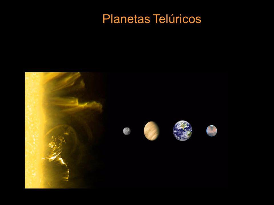 Mercúrio, Vénus, Terra e Marte são planetas telúricos e apresentam características comuns entre si: Dimensões: pequenas, com diâmetro aproximado ao da Terra; Densidade: elevada, constituídos maioritariamente por material rochoso; Satélites naturais: poucos ou nenhuns; Movimento de rotação: lento; Os materiais que constituem o seu interior estão estruturados em camadas mais ou menos concêntricas.