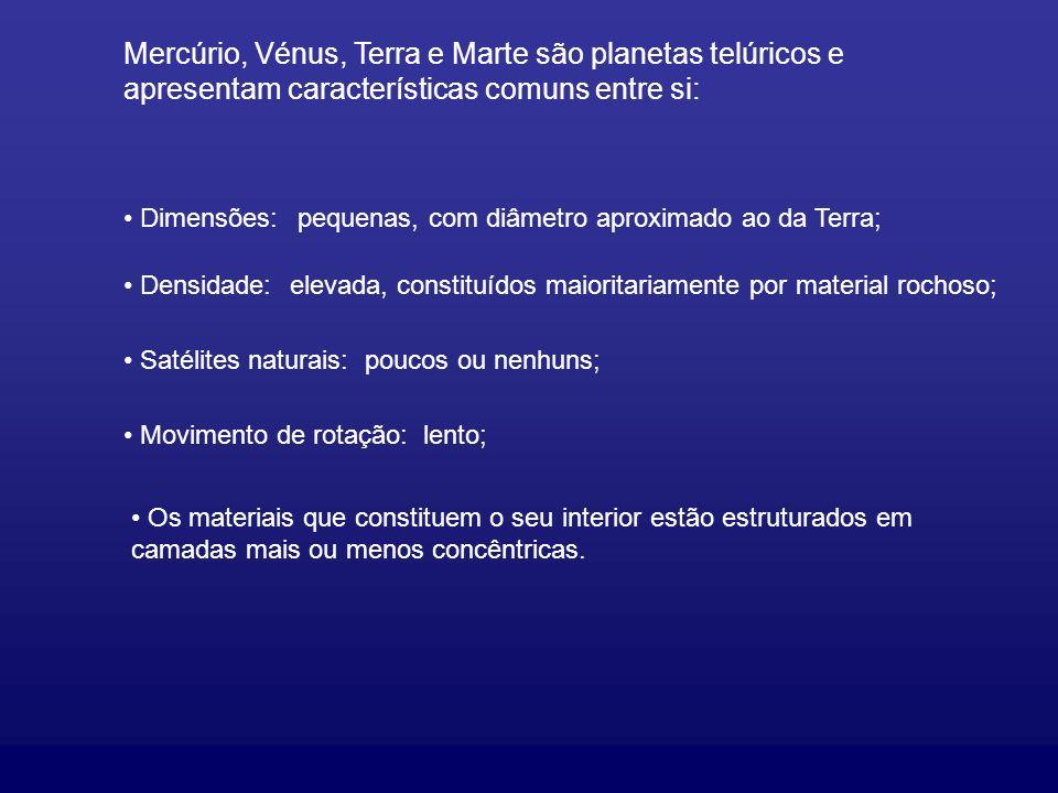 Mercúrio, Vénus, Terra e Marte são planetas telúricos e apresentam características comuns entre si: Dimensões: pequenas, com diâmetro aproximado ao da