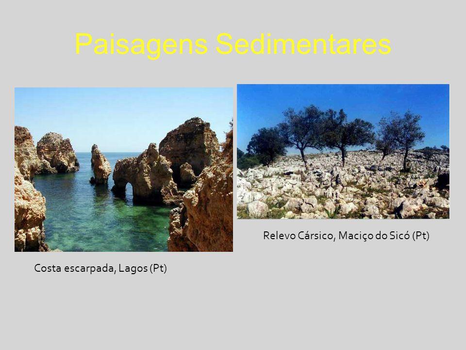 Paisagens Sedimentares Relevo Cársico, Maciço do Sicó (Pt) Costa escarpada, Lagos (Pt)