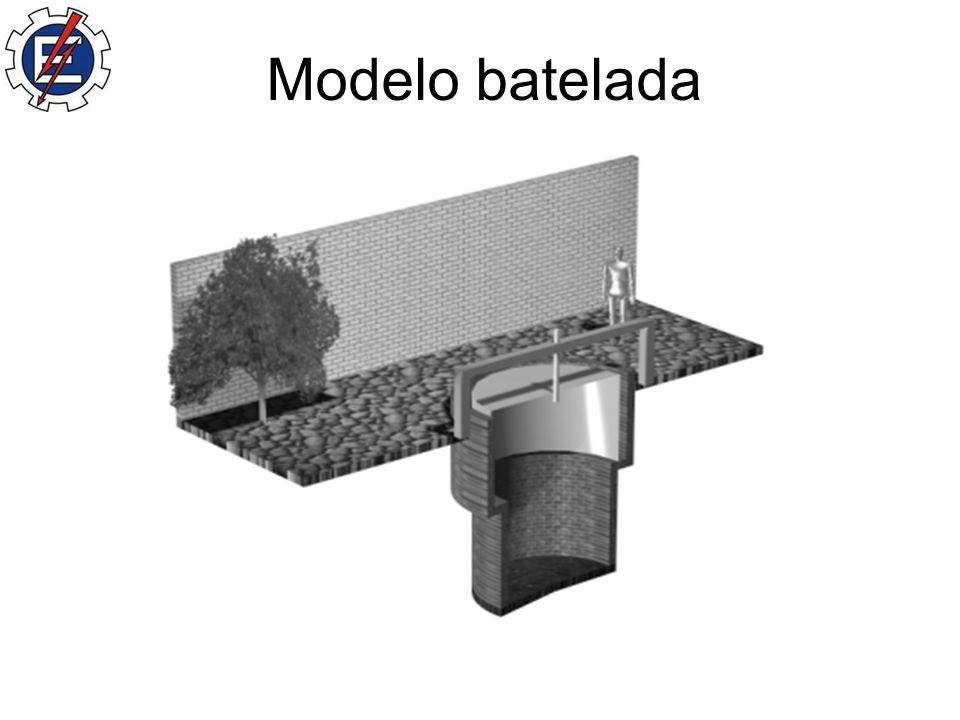 Modelo plastisul