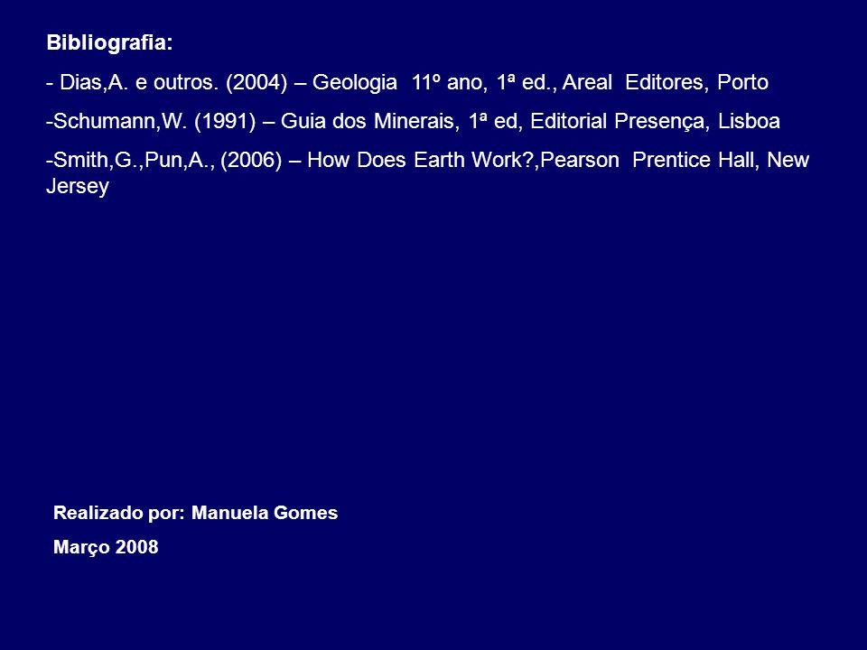 Bibliografia: - Dias,A.e outros.