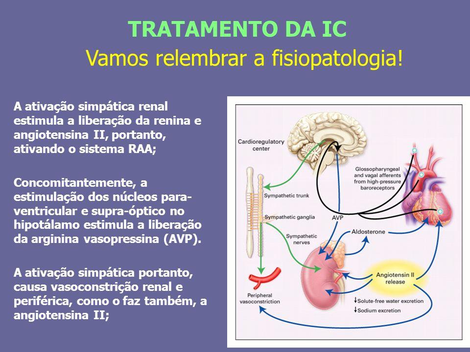 A ativação simpática renal estimula a liberação da renina e angiotensina II, portanto, ativando o sistema RAA; Concomitantemente, a estimulação dos nú