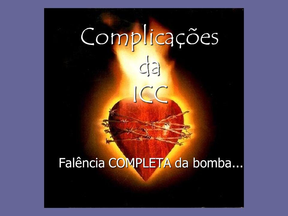 Complicações da ICC Falência COMPLETA da bomba...