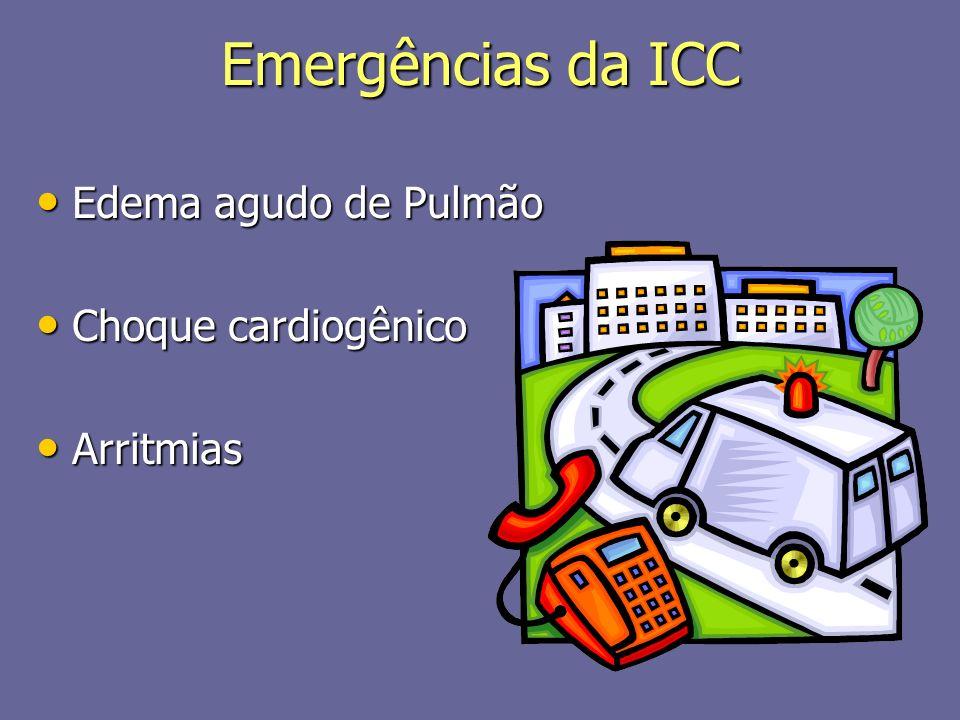 Emergências da ICC Edema agudo de Pulmão Edema agudo de Pulmão Choque cardiogênico Choque cardiogênico Arritmias Arritmias