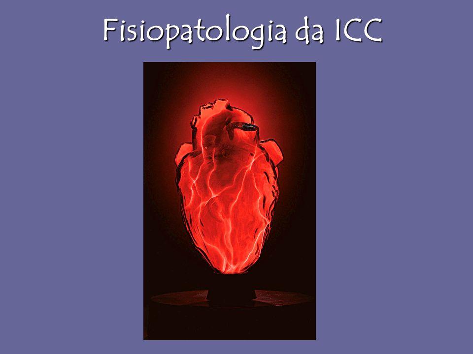 AS VÁRIAS CLASSIFICAÇÕES DA Insuficiência cardíaca