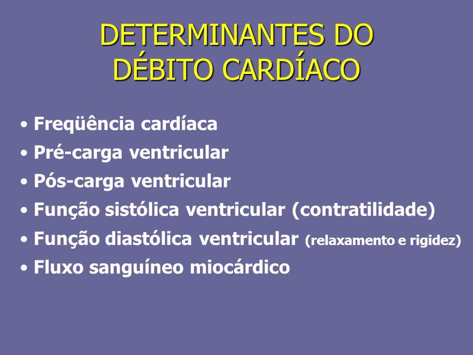DETERMINANTES DO DÉBITO CARDÍACO Freqüência cardíaca Pré-carga ventricular Pós-carga ventricular Função sistólica ventricular (contratilidade) Função