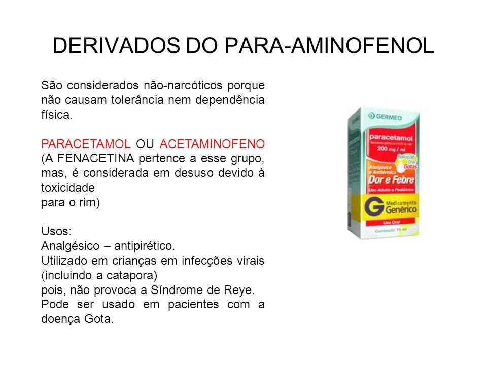 DERIVADOS DO PARA-AMINOFENOL São considerados não-narcóticos porque não causam tolerância nem dependência física. PARACETAMOL OU ACETAMINOFENO (A FENA