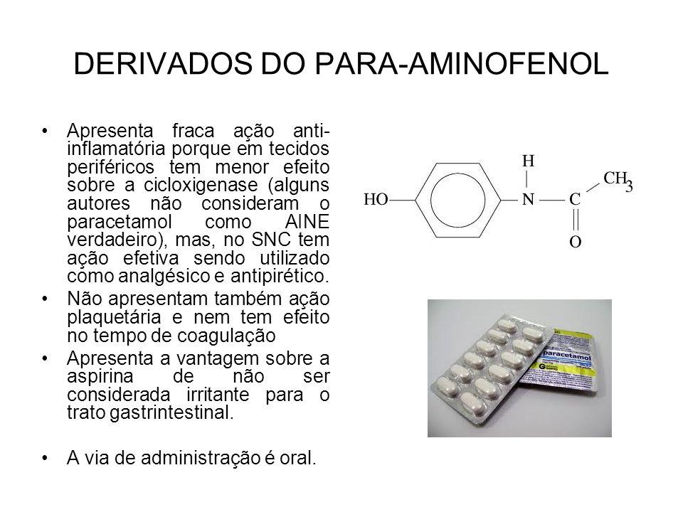 DERIVADOS DO PARA-AMINOFENOL Apresenta fraca ação anti- inflamatória porque em tecidos periféricos tem menor efeito sobre a cicloxigenase (alguns auto