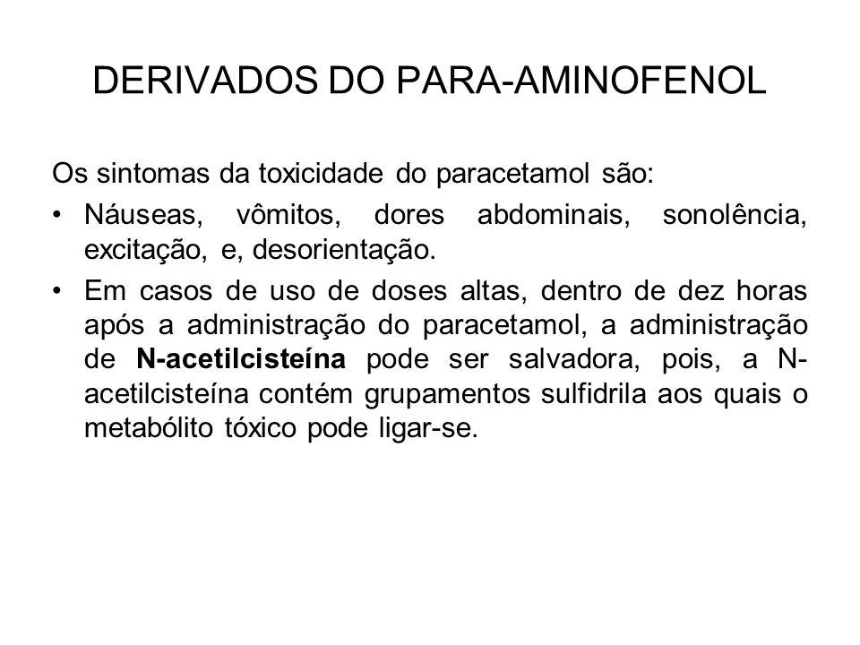 Os sintomas da toxicidade do paracetamol são: Náuseas, vômitos, dores abdominais, sonolência, excitação, e, desorientação. Em casos de uso de doses al