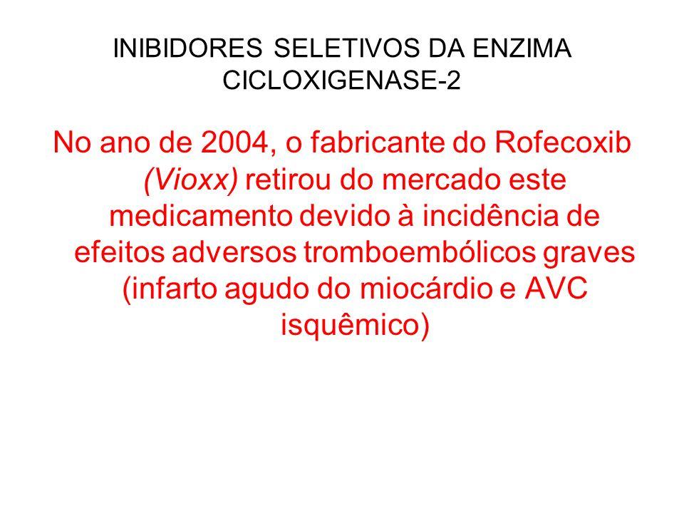 No ano de 2004, o fabricante do Rofecoxib (Vioxx) retirou do mercado este medicamento devido à incidência de efeitos adversos tromboembólicos graves (