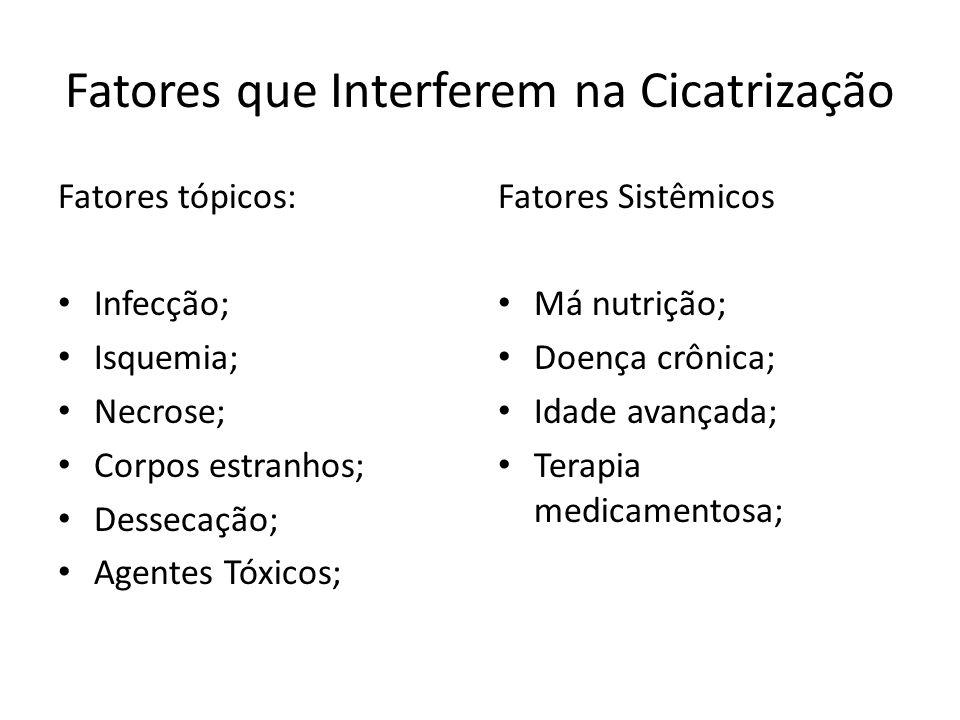 Fatores que Interferem na Cicatrização Fatores tópicos: Infecção; Isquemia; Necrose; Corpos estranhos; Dessecação; Agentes Tóxicos; Fatores Sistêmicos