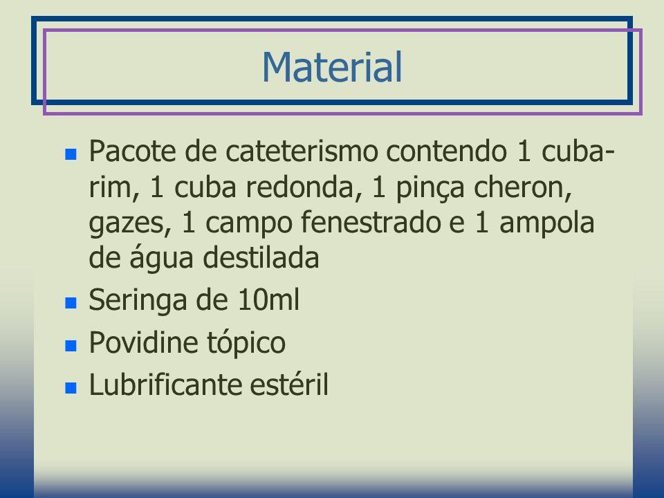 Material Pacote de cateterismo contendo 1 cuba- rim, 1 cuba redonda, 1 pinça cheron, gazes, 1 campo fenestrado e 1 ampola de água destilada Seringa de