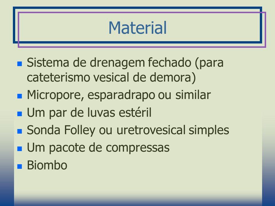 Material Sistema de drenagem fechado (para cateterismo vesical de demora) Micropore, esparadrapo ou similar Um par de luvas estéril Sonda Folley ou ur