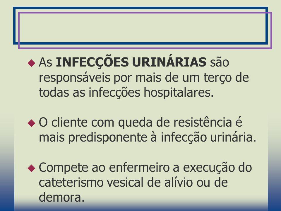 As INFECÇÕES URINÁRIAS são responsáveis por mais de um terço de todas as infecções hospitalares. O cliente com queda de resistência é mais predisponen