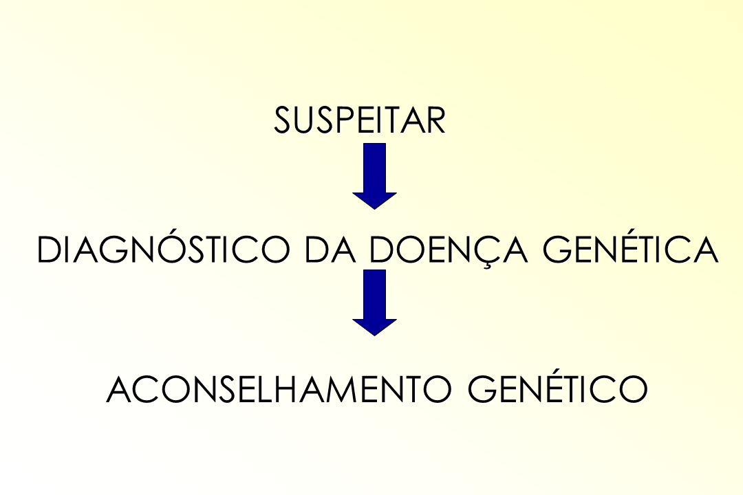 ACONSELHAMENTO GENÉTICO DIAGNÓSTICO DA DOENÇA GENÉTICA SUSPEITAR