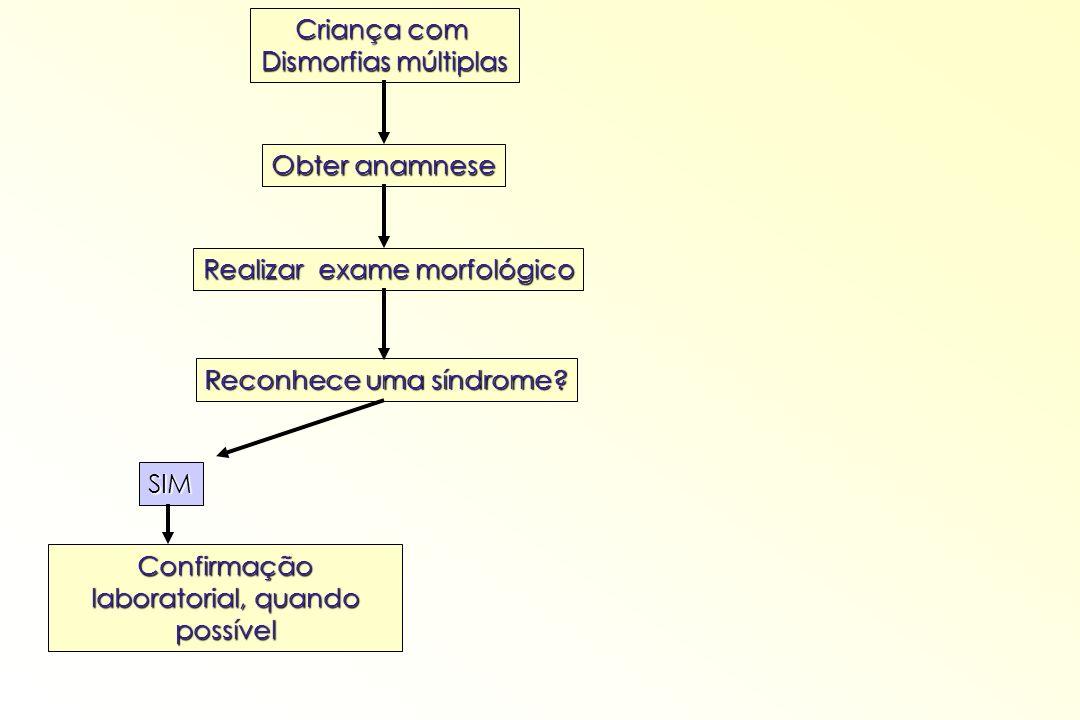 Criança com Dismorfias múltiplas Obter anamnese Realizar exame morfológico Reconhece uma síndrome? SIM Confirmação laboratorial, quando possível
