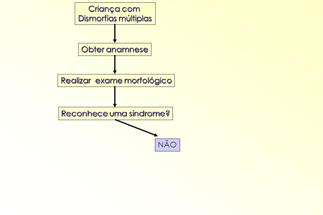 Criança com Dismorfias múltiplas Obter anamnese Realizar exame morfológico Reconhece uma síndrome? NÃO