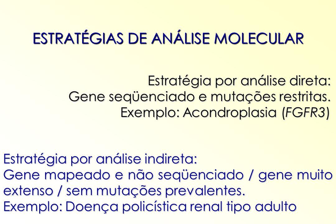 ESTRATÉGIAS DE ANÁLISE MOLECULAR Estratégia por análise direta: Gene seqüenciado e mutações restritas. Exemplo: Acondroplasia (FGFR3) Estratégia por a