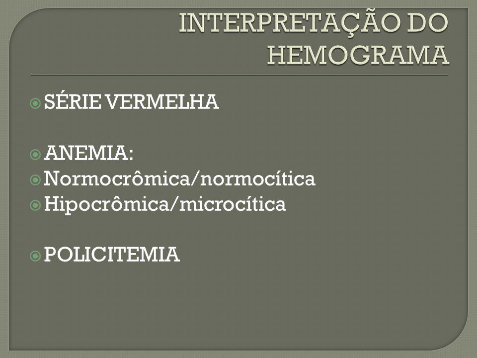 SÉRIE VERMELHA ANEMIA: Normocrômica/normocítica Hipocrômica/microcítica POLICITEMIA