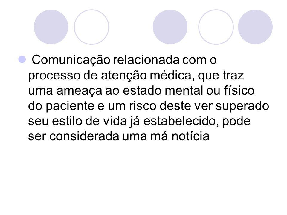 Comunicação relacionada com o processo de atenção médica, que traz uma ameaça ao estado mental ou físico do paciente e um risco deste ver superado seu