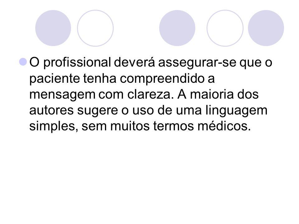 O profissional deverá assegurar-se que o paciente tenha compreendido a mensagem com clareza. A maioria dos autores sugere o uso de uma linguagem simpl