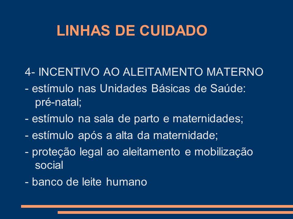 LINHAS DE CUIDADO 4- INCENTIVO AO ALEITAMENTO MATERNO - estímulo nas Unidades Básicas de Saúde: pré-natal; - estímulo na sala de parto e maternidades;