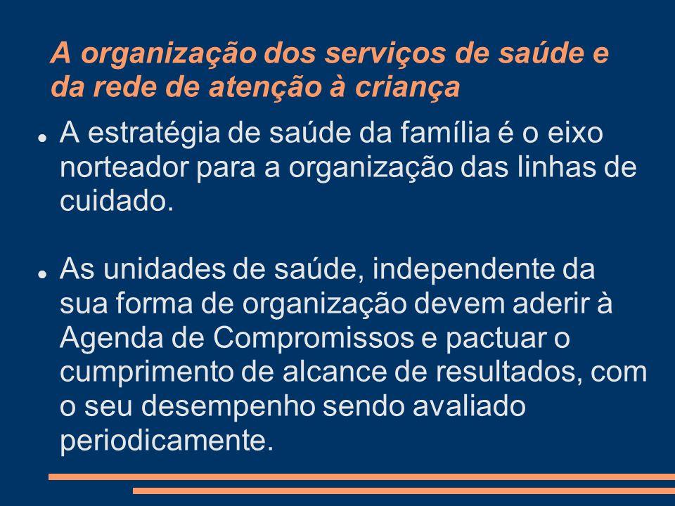 A organização dos serviços de saúde e da rede de atenção à criança A estratégia de saúde da família é o eixo norteador para a organização das linhas d