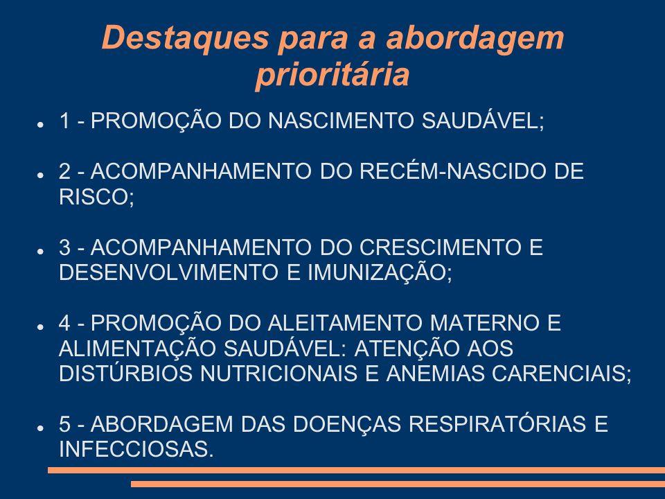 Destaques para a abordagem prioritária 1 - PROMOÇÃO DO NASCIMENTO SAUDÁVEL; 2 - ACOMPANHAMENTO DO RECÉM-NASCIDO DE RISCO; 3 - ACOMPANHAMENTO DO CRESCI