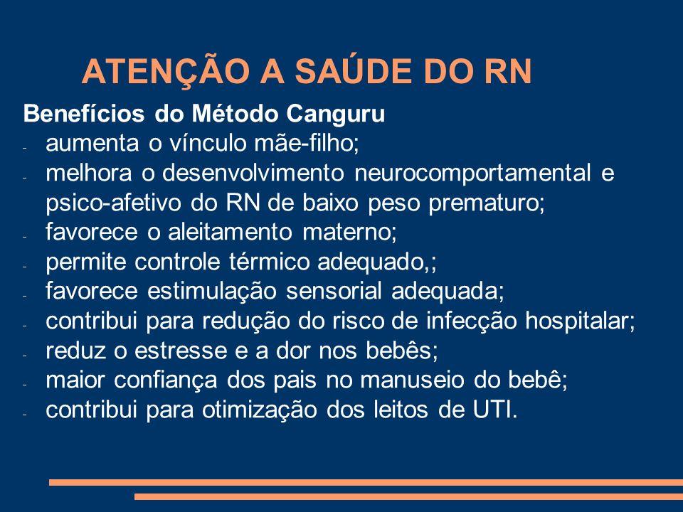 ATENÇÃO A SAÚDE DO RN Benefícios do Método Canguru - aumenta o vínculo mãe-filho; - melhora o desenvolvimento neurocomportamental e psico-afetivo do R