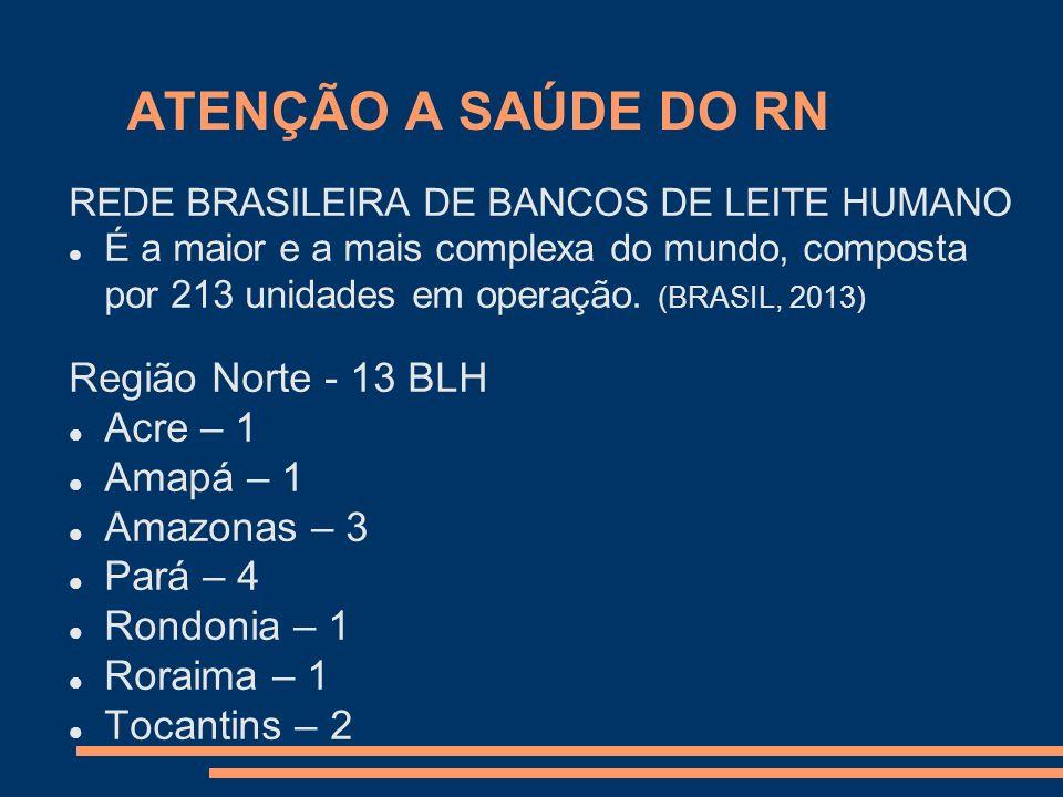 ATENÇÃO A SAÚDE DO RN REDE BRASILEIRA DE BANCOS DE LEITE HUMANO É a maior e a mais complexa do mundo, composta por 213 unidades em operação. (BRASIL,