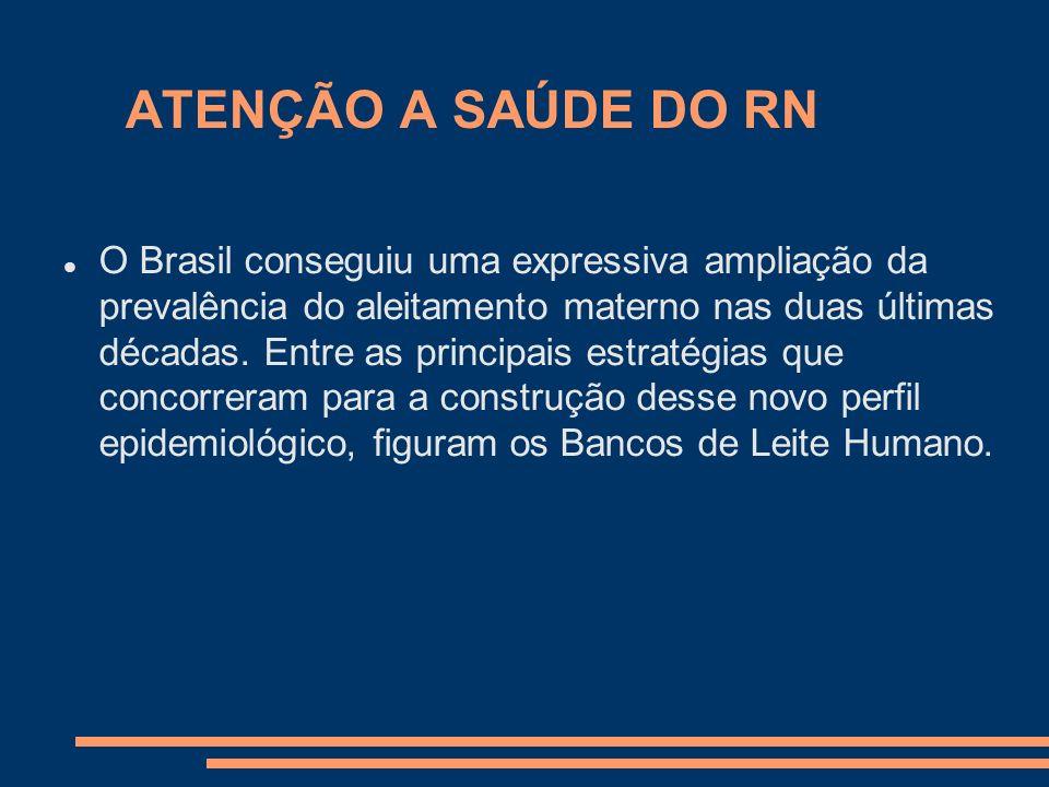 ATENÇÃO A SAÚDE DO RN O Brasil conseguiu uma expressiva ampliação da prevalência do aleitamento materno nas duas últimas décadas. Entre as principais