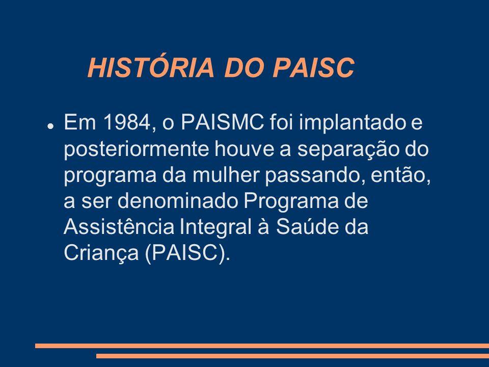 HISTÓRIA DO PAISC Em 1984, o PAISMC foi implantado e posteriormente houve a separação do programa da mulher passando, então, a ser denominado Programa
