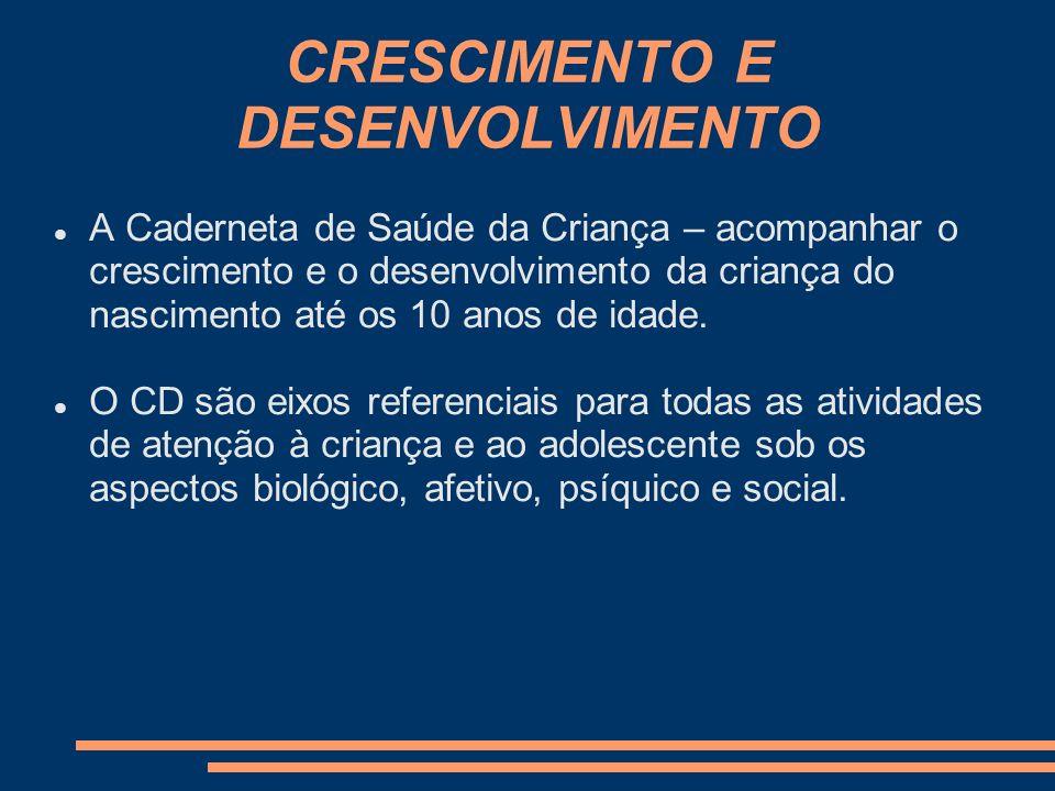 CRESCIMENTO E DESENVOLVIMENTO A Caderneta de Saúde da Criança – acompanhar o crescimento e o desenvolvimento da criança do nascimento até os 10 anos d